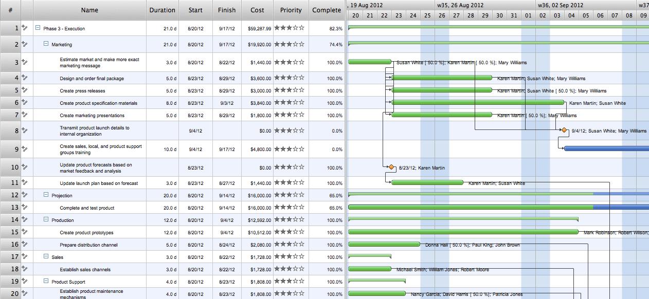 GANTT-CHART-Gantt-Chart-New-Product-Launch-Execution