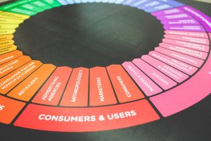 Examples of Marketing Plan